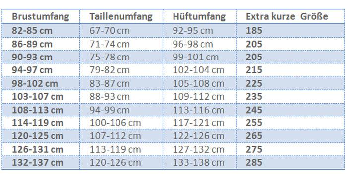 Tabelle: Extra kurze Größen