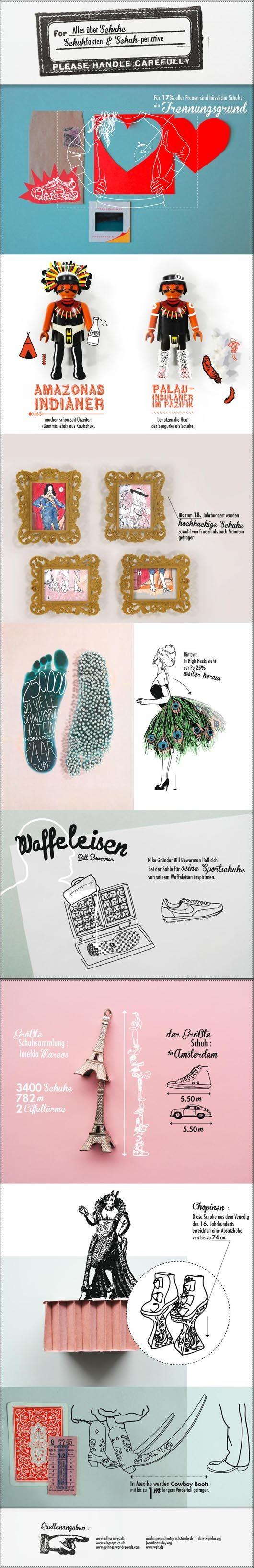 Infografik über Schuhe